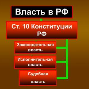 Органы власти Полесска