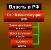Органы власти в Полесске